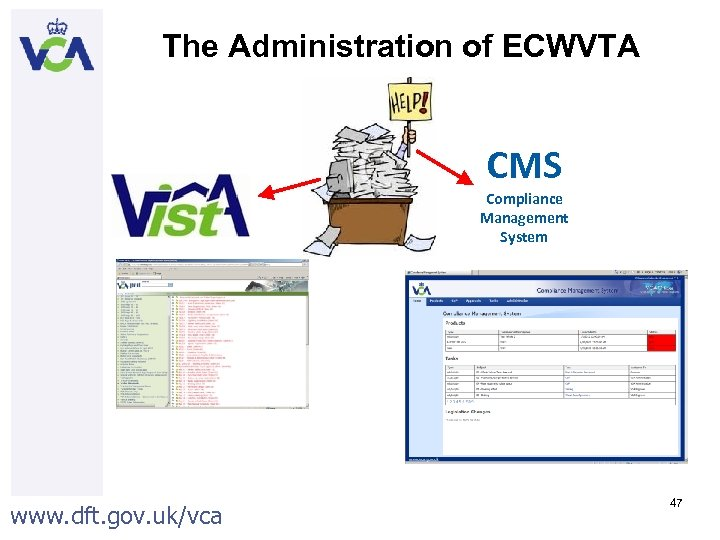 The Administration of ECWVTA CMS Compliance Management System www. dft. gov. uk/vca 47