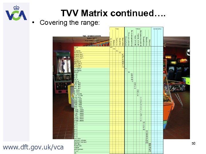 TVV Matrix continued…. • Covering the range: www. dft. gov. uk/vca 50