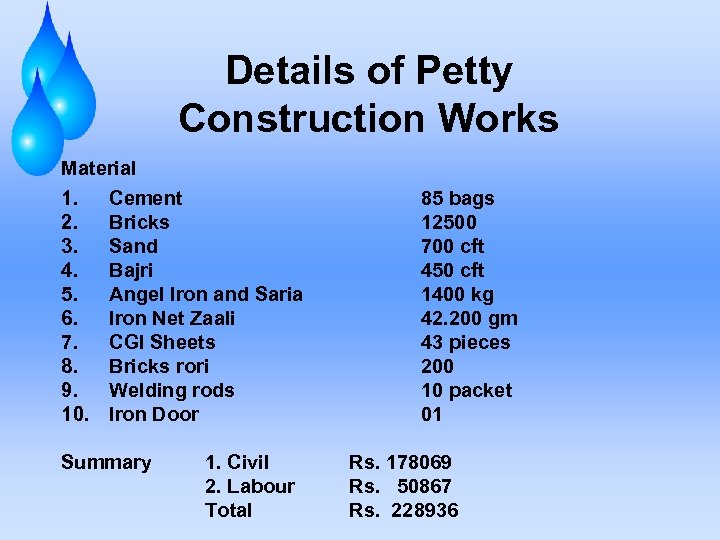 Details of Petty Construction Works Material 1. Cement 2. Bricks 3. Sand 4. Bajri