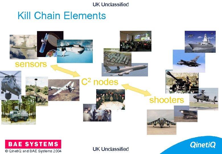 UK Unclassified Kill Chain Elements 10 sensors C 2 nodes shooters © Qineti. Q