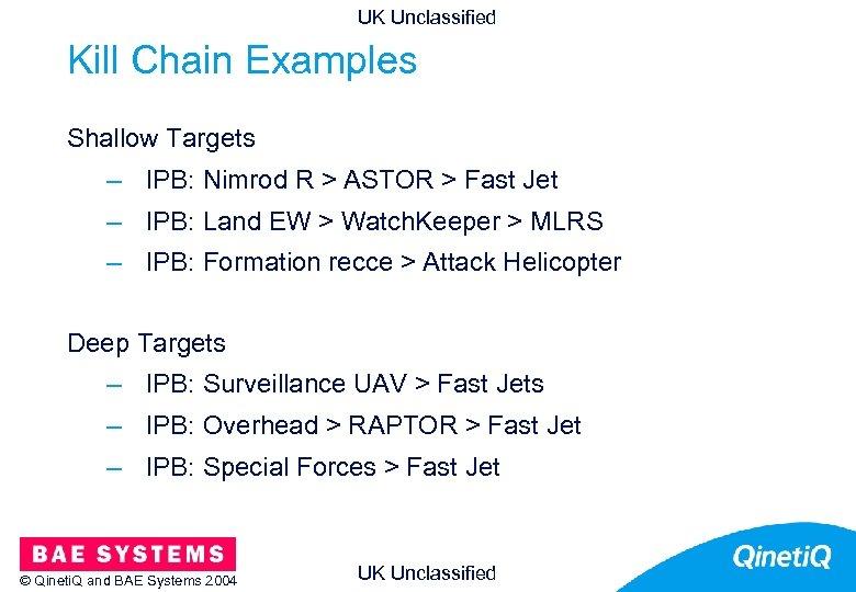 UK Unclassified Kill Chain Examples Shallow Targets – IPB: Nimrod R > ASTOR >