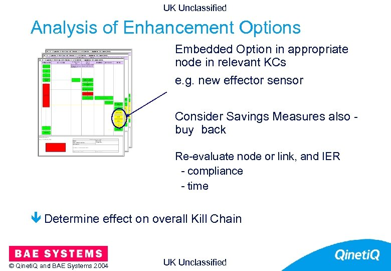UK Unclassified Analysis of Enhancement Options Embedded Option in appropriate node in relevant KCs
