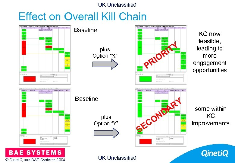 """UK Unclassified Effect on Overall Kill Chain 25 Baseline TY RI plus Option """"X"""""""