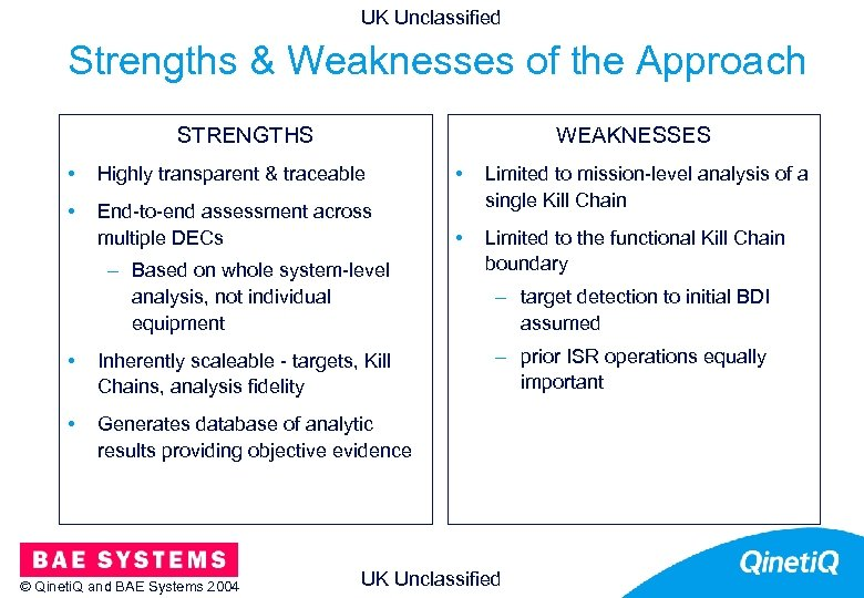 UK Unclassified Strengths & Weaknesses of the Approach WEAKNESSES STRENGTHS • Highly transparent &