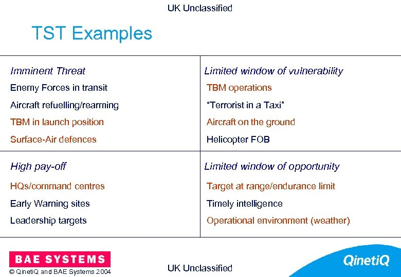 UK Unclassified 5 TST Categories Examples Imminent Threat Limited window of vulnerability Enemy Forces