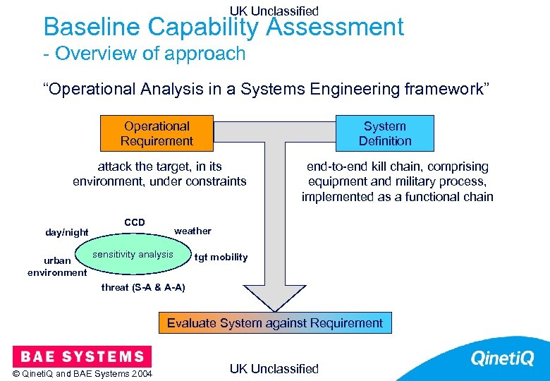 """UK Unclassified Baseline Capability Assessment - Overview of approach """"Operational Analysis in a Systems"""
