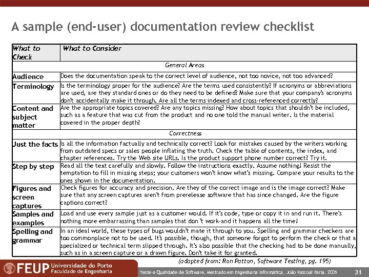 A sample (end-user) documentation review checklist What to Check What to Consider General Areas