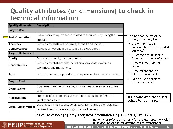 Quality attributes (or dimensions) to check in technical information Can be checked by asking