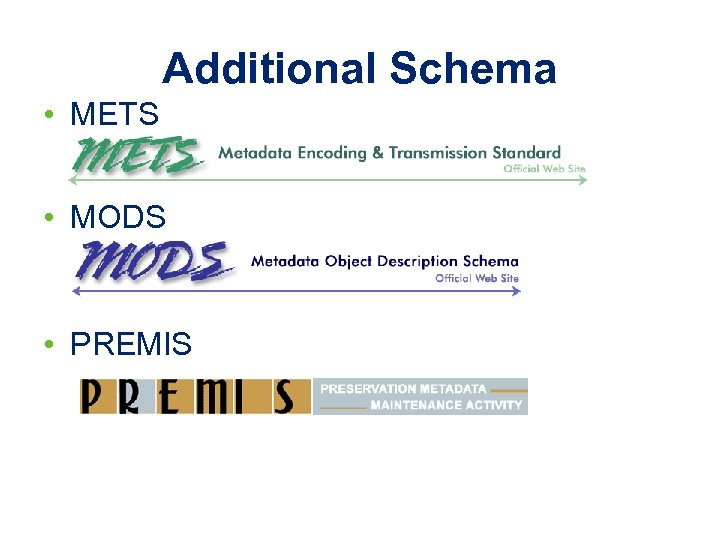 Additional Schema • METS • MODS • PREMIS