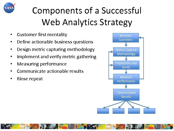 Components of a Successful Web Analytics Strategy • • Customer first mentality Define actionable