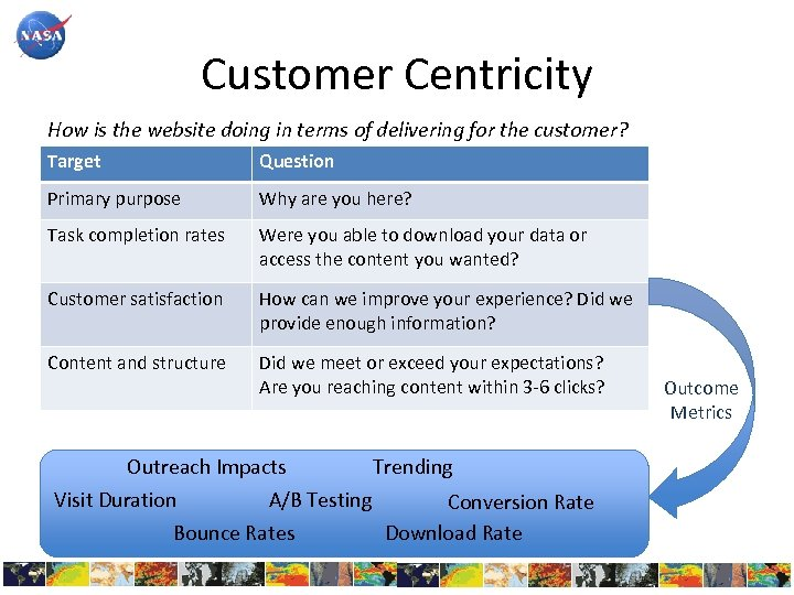 Customer Centricity How is the website doing in terms of delivering for the customer?