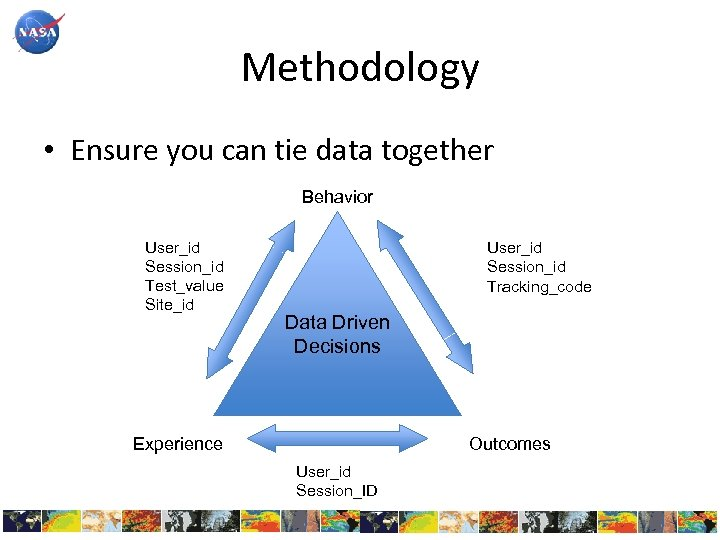 Methodology • Ensure you can tie data together Behavior User_id Session_id Test_value Site_id User_id