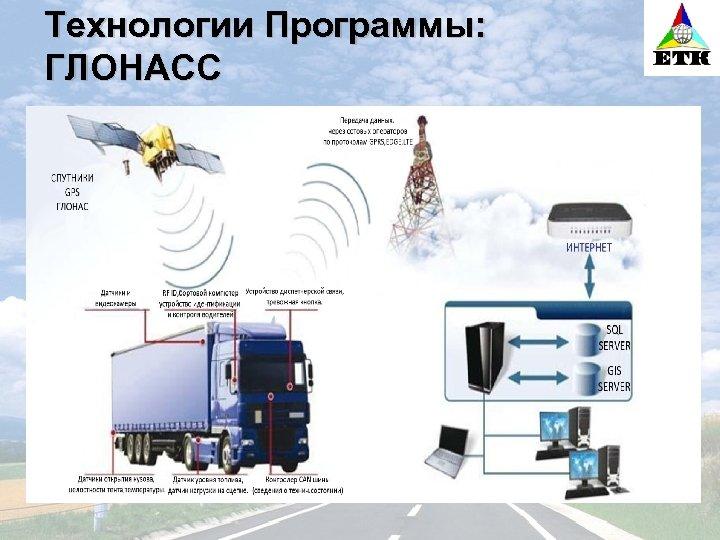 Технологии Программы: ГЛОНАСС