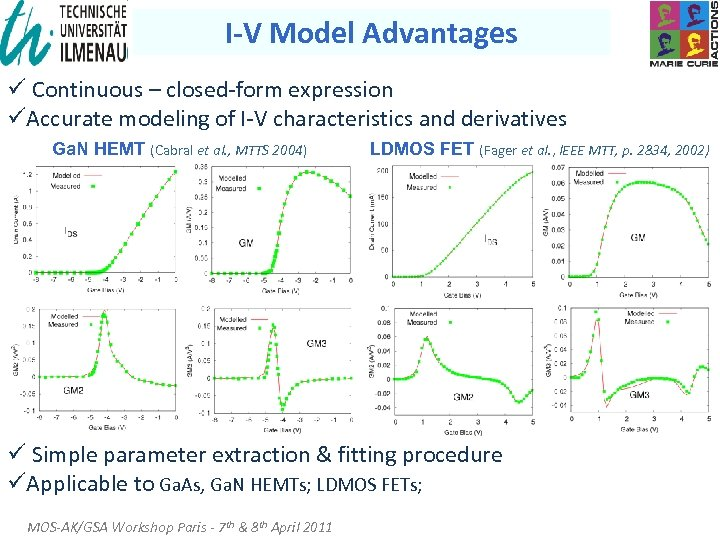 I-V Model Advantages ü Continuous – closed-form expression üAccurate modeling of I-V characteristics and