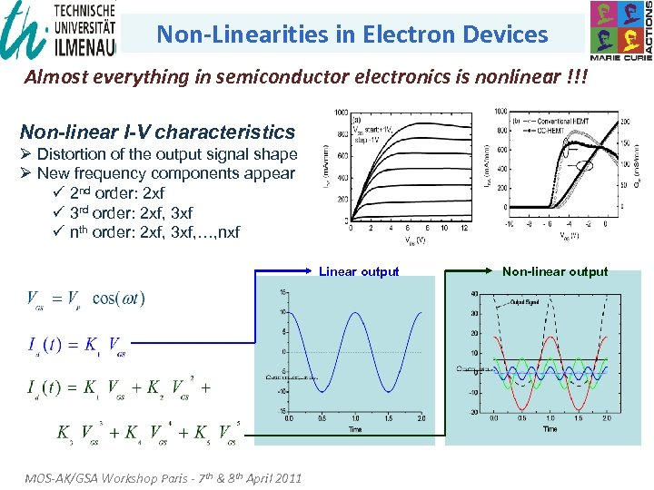 Non-Linearities in Electron Devices Almost everything in semiconductor electronics is nonlinear !!! Non-linear I-V