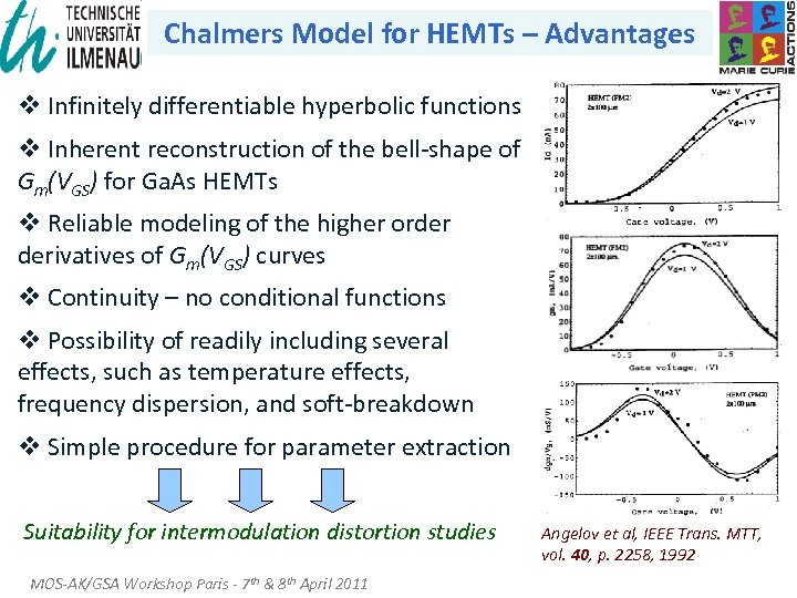 Chalmers Model for HEMTs – Advantages v Infinitely differentiable hyperbolic functions v Inherent reconstruction