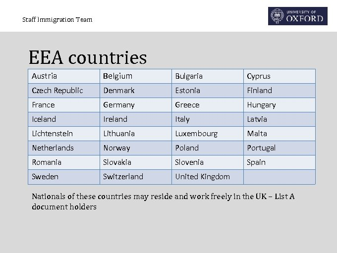 Staff Immigration Team EEA countries Austria Belgium Bulgaria Cyprus Czech Republic Denmark Estonia Finland