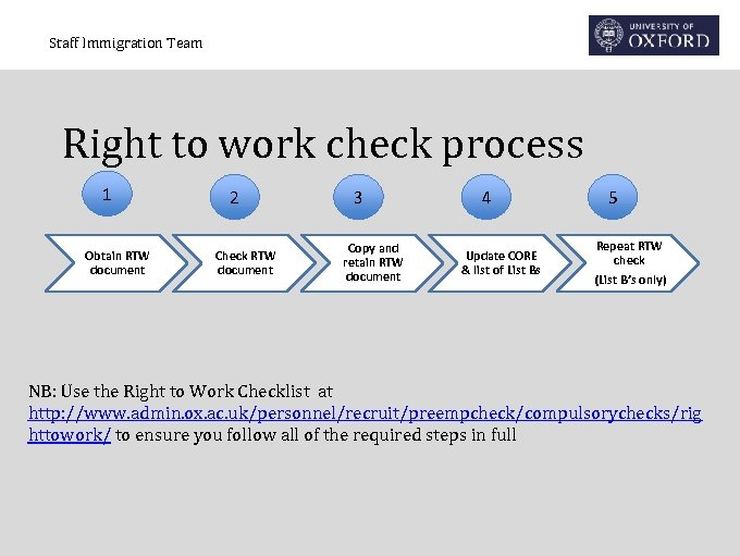 Staff Immigration Team Right to work check process 1 Obtain RTW document 2 Check