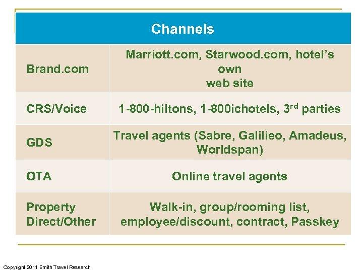 Channels Brand. com Marriott. com, Starwood. com, hotel's own web site CRS/Voice 1 -800