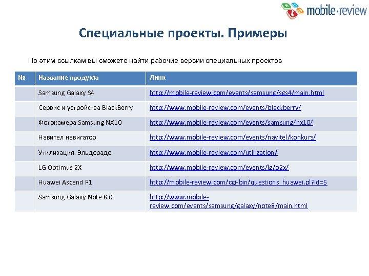 Специальные проекты. Примеры По этим ссылкам вы сможете найти рабочие версии специальных проектов №