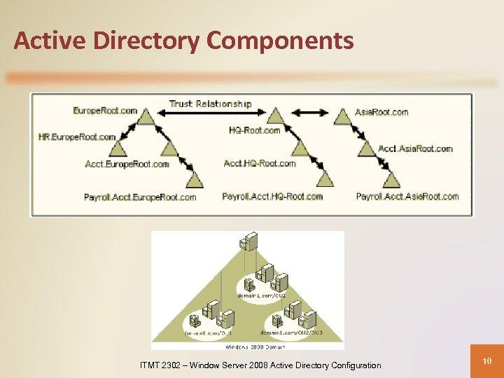 Active Directory Components ITMT 2302 – Window Server 2008 Active Directory Configuration 10