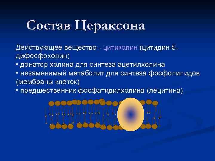 Состав Цераксона Действующее вещество - цитиколин (цитидин-5 дифосфохолин) • донатор холина для синтеза ацетилхолина