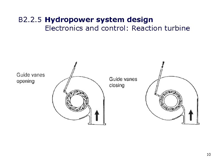 B 2. 2. 5 Hydropower system design Electronics and control: Reaction turbine 10