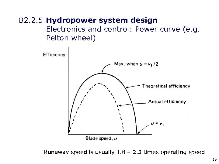 B 2. 2. 5 Hydropower system design Electronics and control: Power curve (e. g.