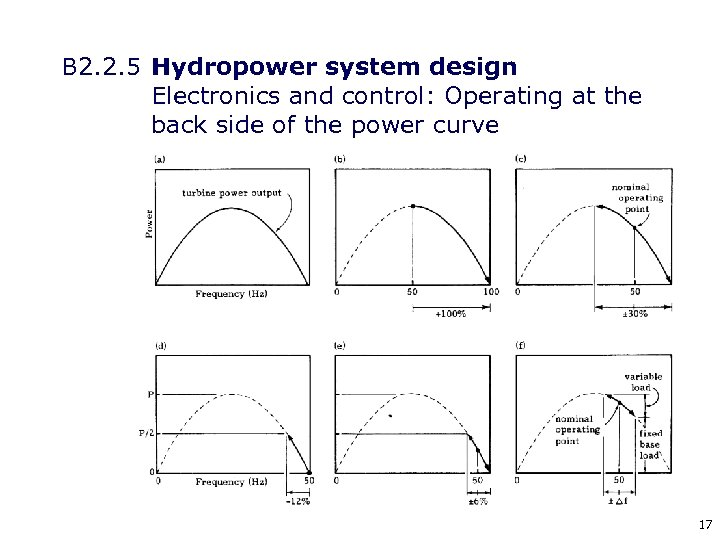 B 2. 2. 5 Hydropower system design Electronics and control: Operating at the back