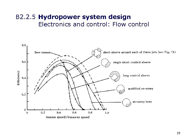 B 2. 2. 5 Hydropower system design Electronics and control: Flow control 19