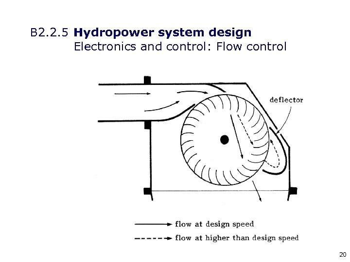 B 2. 2. 5 Hydropower system design Electronics and control: Flow control 20