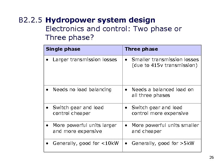B 2. 2. 5 Hydropower system design Electronics and control: Two phase or Three