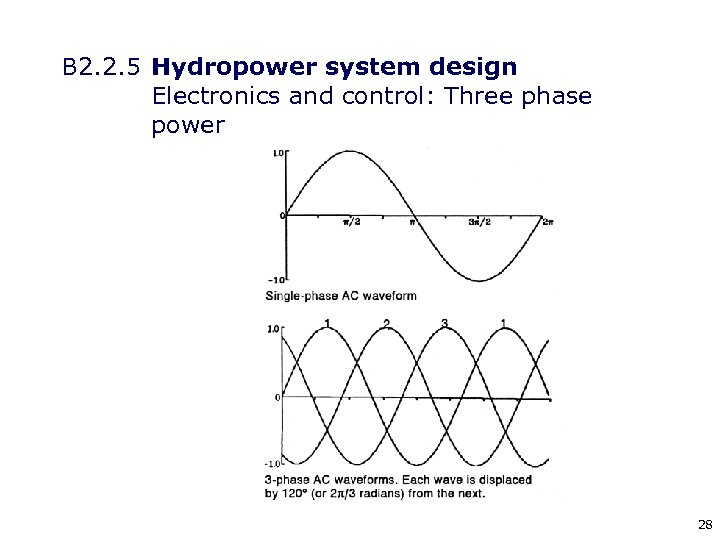 B 2. 2. 5 Hydropower system design Electronics and control: Three phase power 28