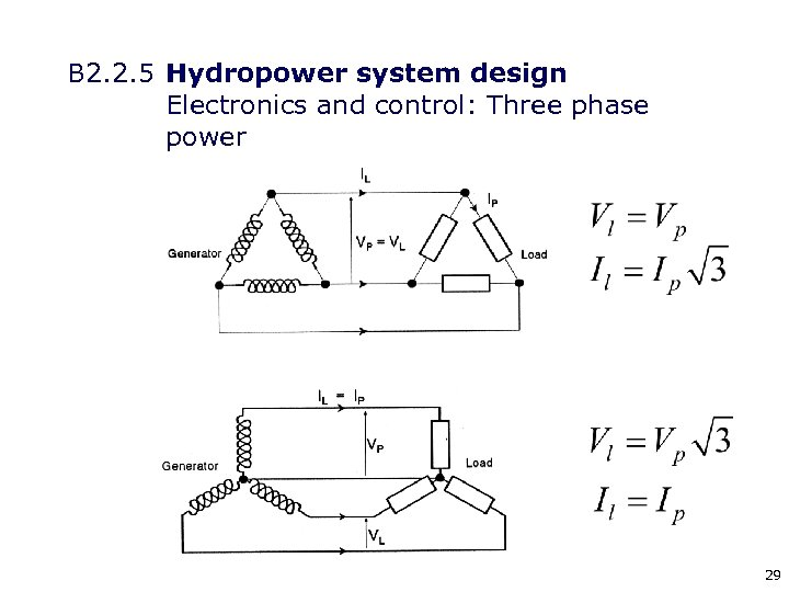 B 2. 2. 5 Hydropower system design Electronics and control: Three phase power 29