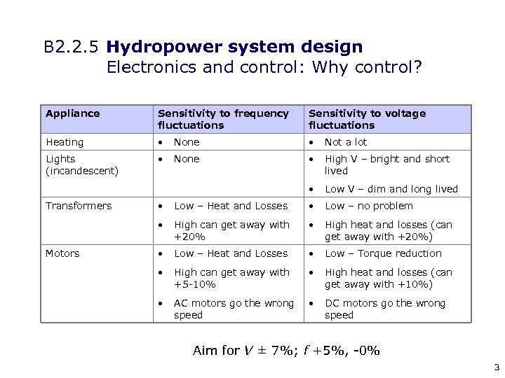 B 2. 2. 5 Hydropower system design Electronics and control: Why control? Appliance Sensitivity