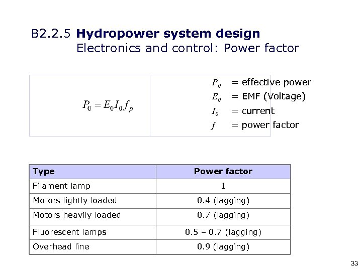 B 2. 2. 5 Hydropower system design Electronics and control: Power factor P 0