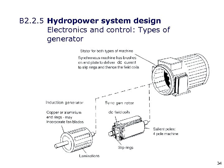 B 2. 2. 5 Hydropower system design Electronics and control: Types of generator 34