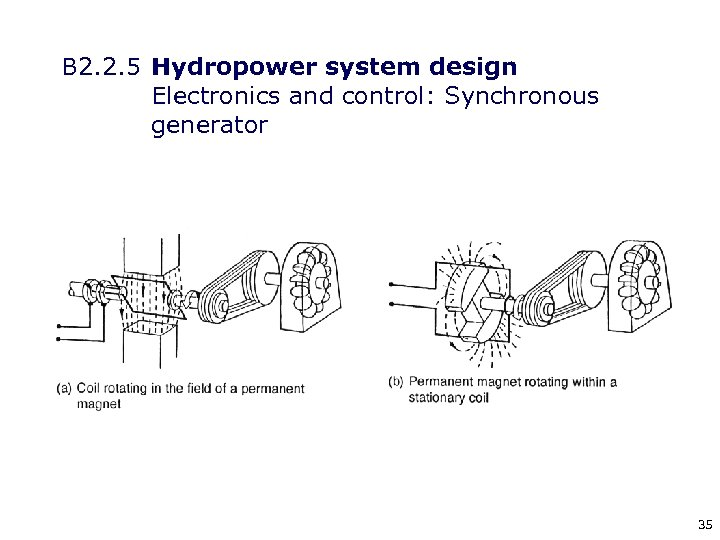 B 2. 2. 5 Hydropower system design Electronics and control: Synchronous generator 35