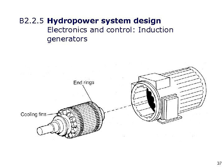 B 2. 2. 5 Hydropower system design Electronics and control: Induction generators 37