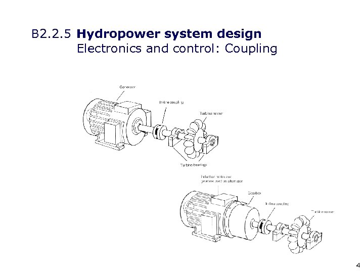 B 2. 2. 5 Hydropower system design Electronics and control: Coupling 4