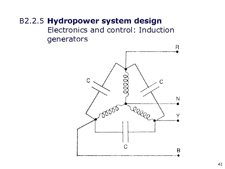 B 2. 2. 5 Hydropower system design Electronics and control: Induction generators 41