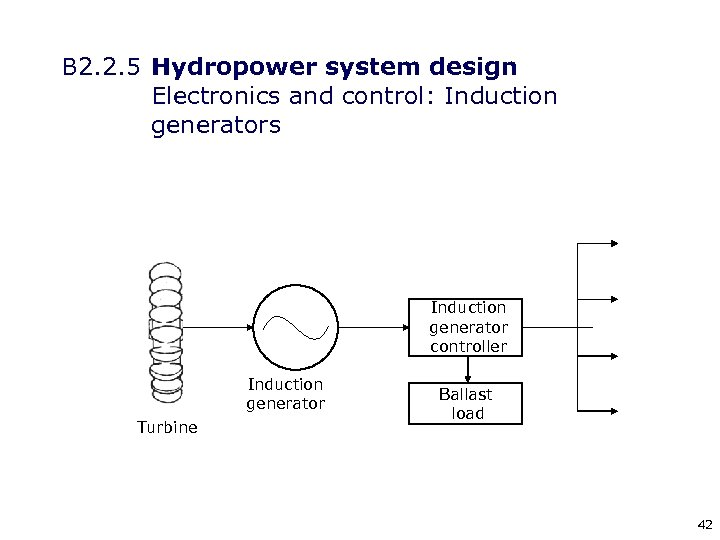 B 2. 2. 5 Hydropower system design Electronics and control: Induction generators Induction generator