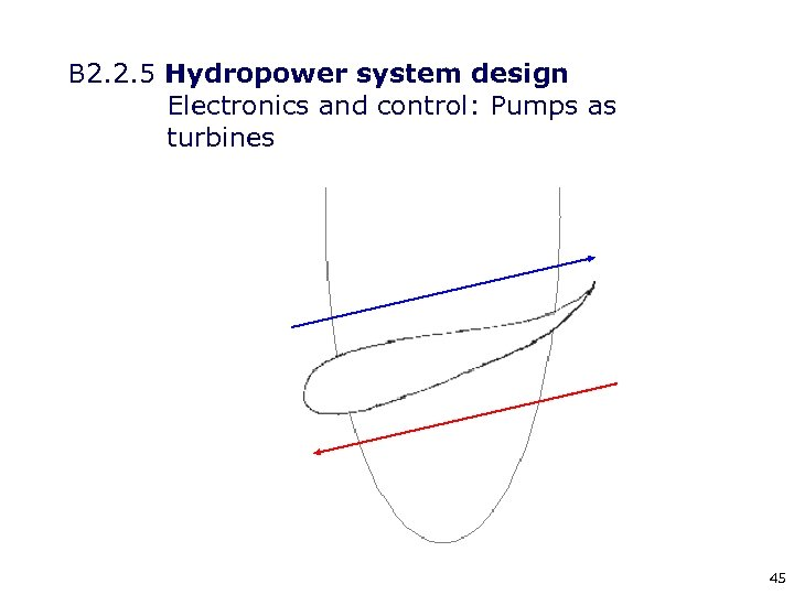 B 2. 2. 5 Hydropower system design Electronics and control: Pumps as turbines 45