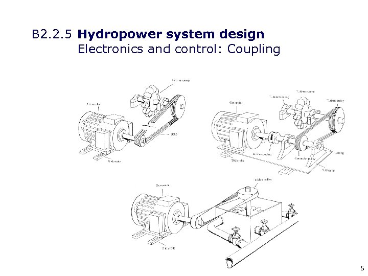 B 2. 2. 5 Hydropower system design Electronics and control: Coupling 5