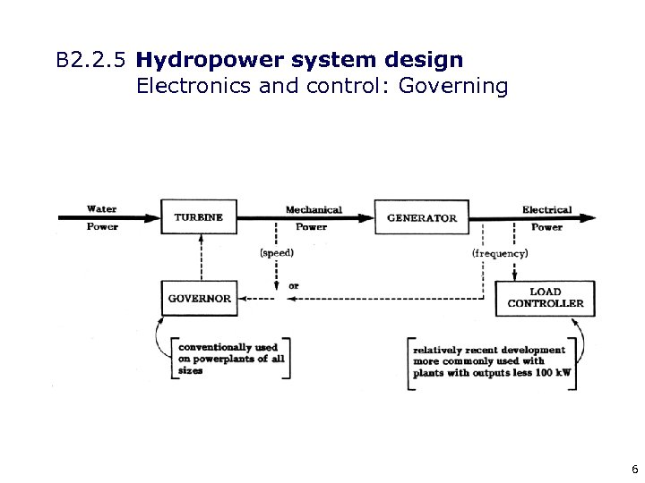 B 2. 2. 5 Hydropower system design Electronics and control: Governing 6