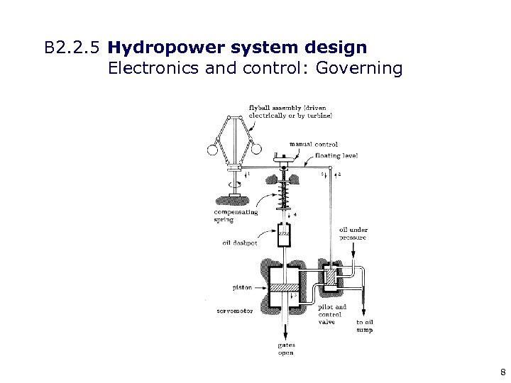 B 2. 2. 5 Hydropower system design Electronics and control: Governing 8