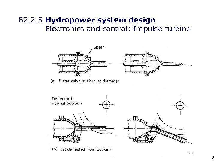 B 2. 2. 5 Hydropower system design Electronics and control: Impulse turbine 9