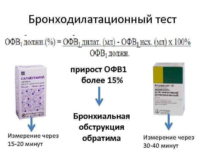 Бронходилатационный тест прирост ОФВ 1 более 15% Измерение через 15 -20 минут Бронхиальная обструкция