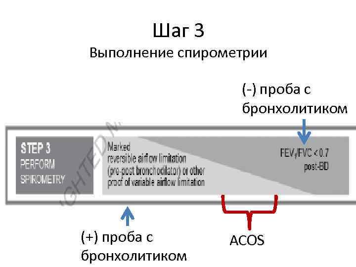Шаг 3 Выполнение спирометрии (-) проба с бронхолитиком (+) проба с бронхолитиком ACOS