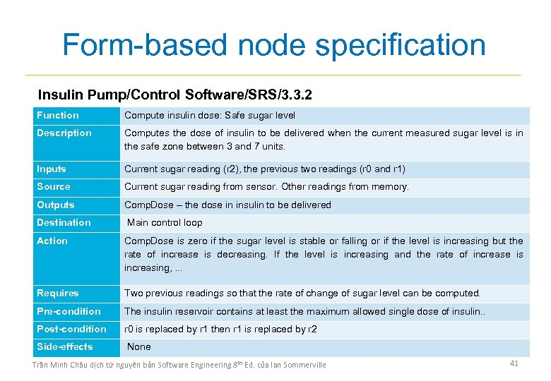 Form-based node specification Insulin Pump/Control Software/SRS/3. 3. 2 Function Compute insulin dose: Safe sugar